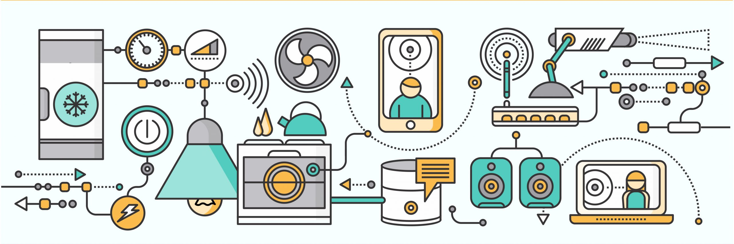 Internet of things, the revolution of our environment