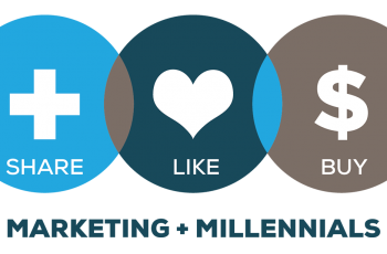 marketing aimed at the millennial generation