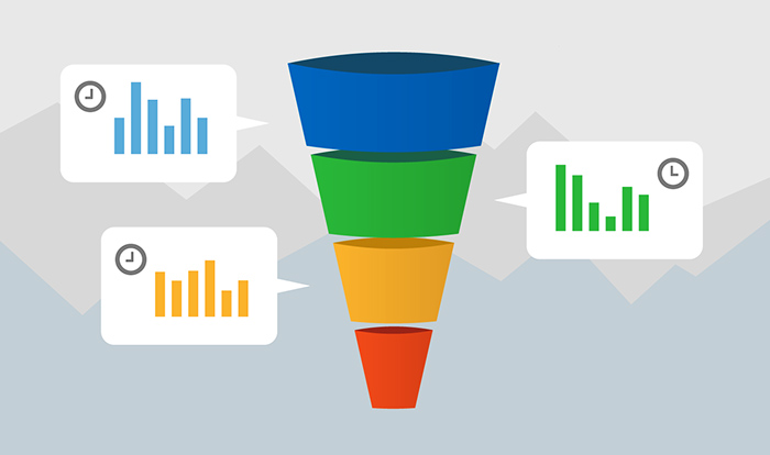 The Funnel Model And Its Validity In Online Sales In A Blog